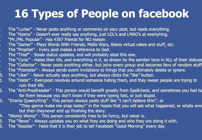 There Are 16 Types Of People On Facebook…