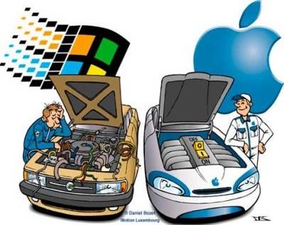 ::Drop Zone:: – Mac vs PC Short Film HDRip