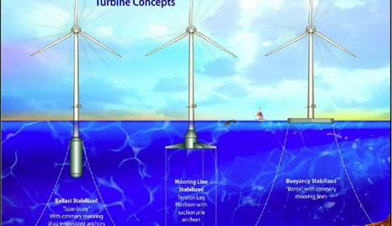 Floating Wind Turbines Promise Clean Power