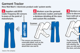 Wal-Mart To Put Radio Tags (RFID) On Clothes