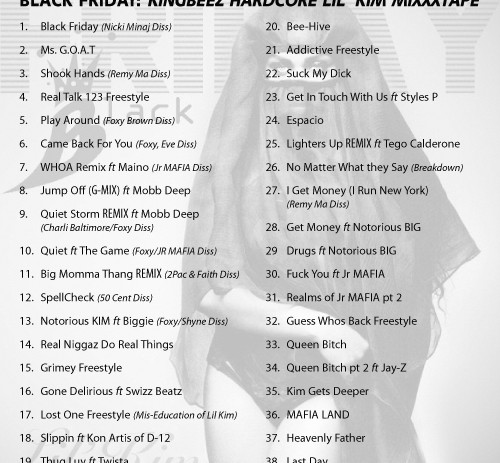 Eh…I Guess: Lil Kim – Black Friday Mixtape (Free Full Double Disc Download)