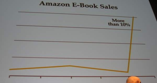Ebook Sales Increase by 366%: Publishers Association Calls For Digital Piracy To Be 'Tackled'