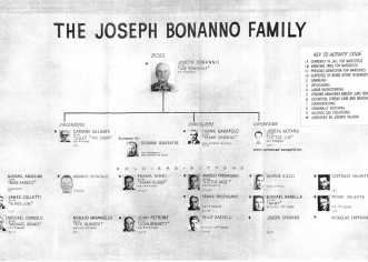 The REAL Goodfellas: Members Of The Bonanno Family Just Indicted For $5 Million Heist In 1978