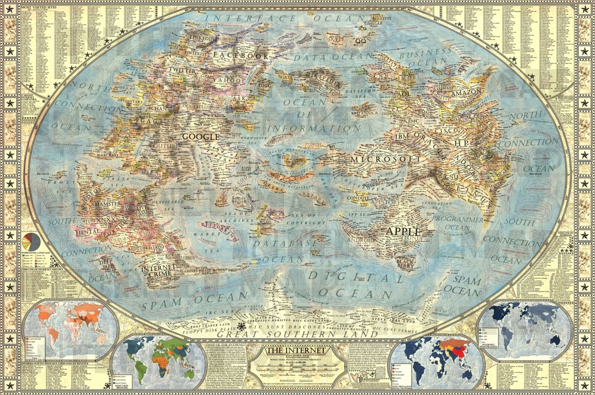 this mythical map of the internet is brilliant i am not a rapper