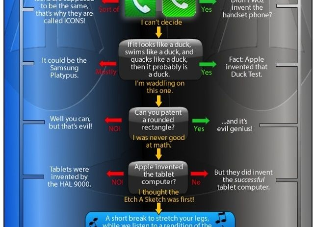 BOOM!: Samsung Found Guilty Of Infringement On Most Apple Mobile Patents