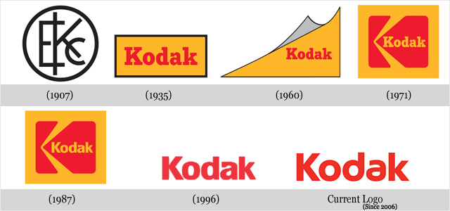 Kodak Eyes Chapter 11: Patent Sale Or Bust