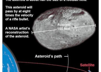 Asteroid Will Be Within 15 Minutes of Earth Today