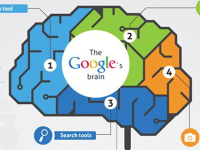 Google Is Destroying Our Memory: Cognitive Consequences of Having Information at Our Fingertips