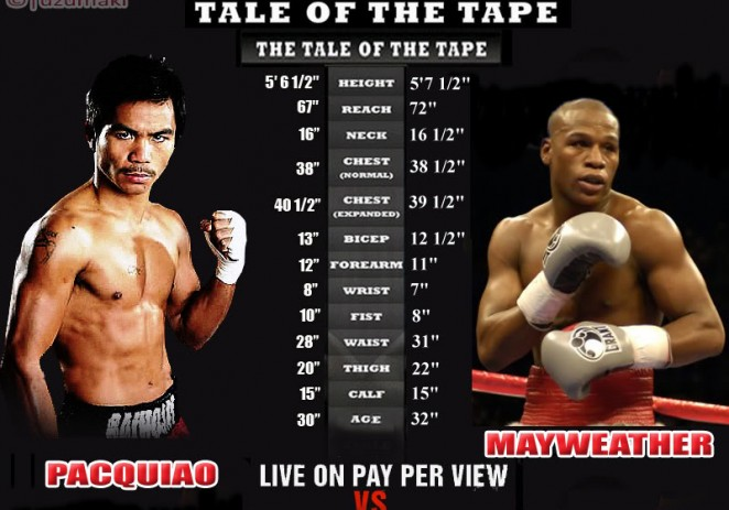 Manny Pacquiao Accepts Floyd Mayweather Jr&#8217;s challenge; Wants 50/50 Split